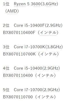 bcn_ranking