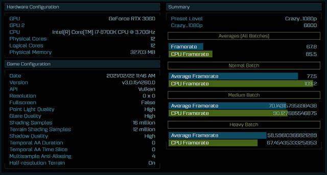NVIDIA-GeForce-RTX-3060-Ashes-of-the-Singularity