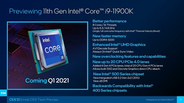 CES2021_IntelTechPreview_Final-page-031-1920x1080