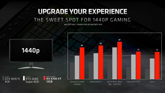 AMD-Radeon-RX-6700-XT_2_R